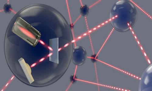 Schematic of a quantum network